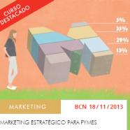 Workshop en Foxize sobre Marketing estratégico para PYMEs