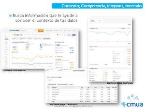 Estrategia de medición y análisis digital   Wide Marketing