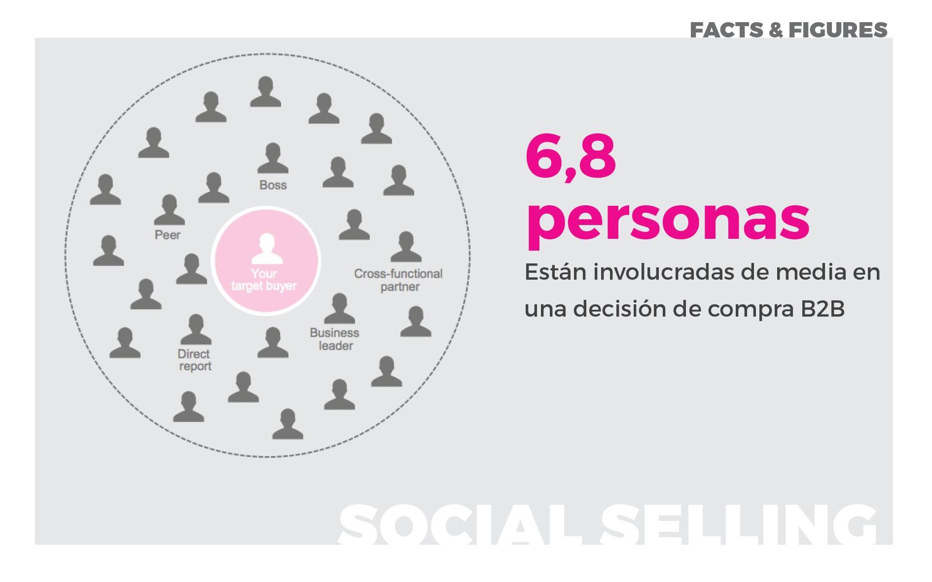 Wide Marketing: las ventas son sociales, usa social selling