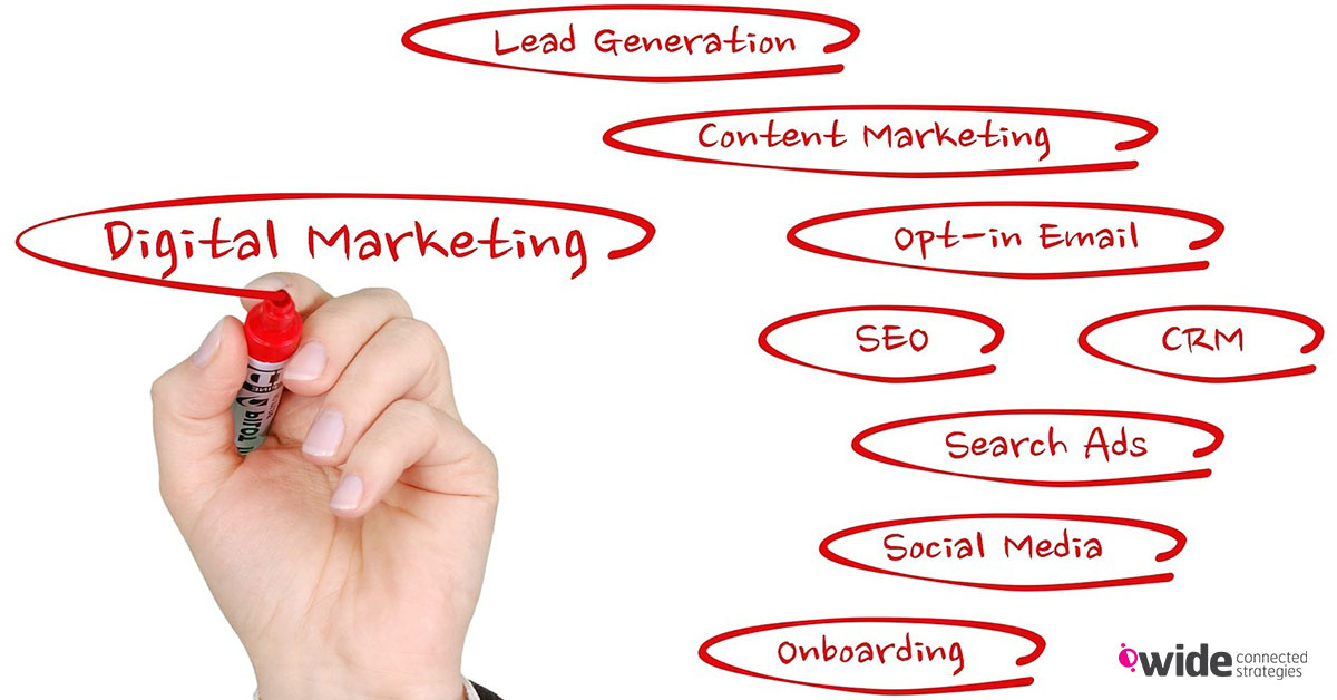 Errores de tu plan de marketing digital - Wide Marketing