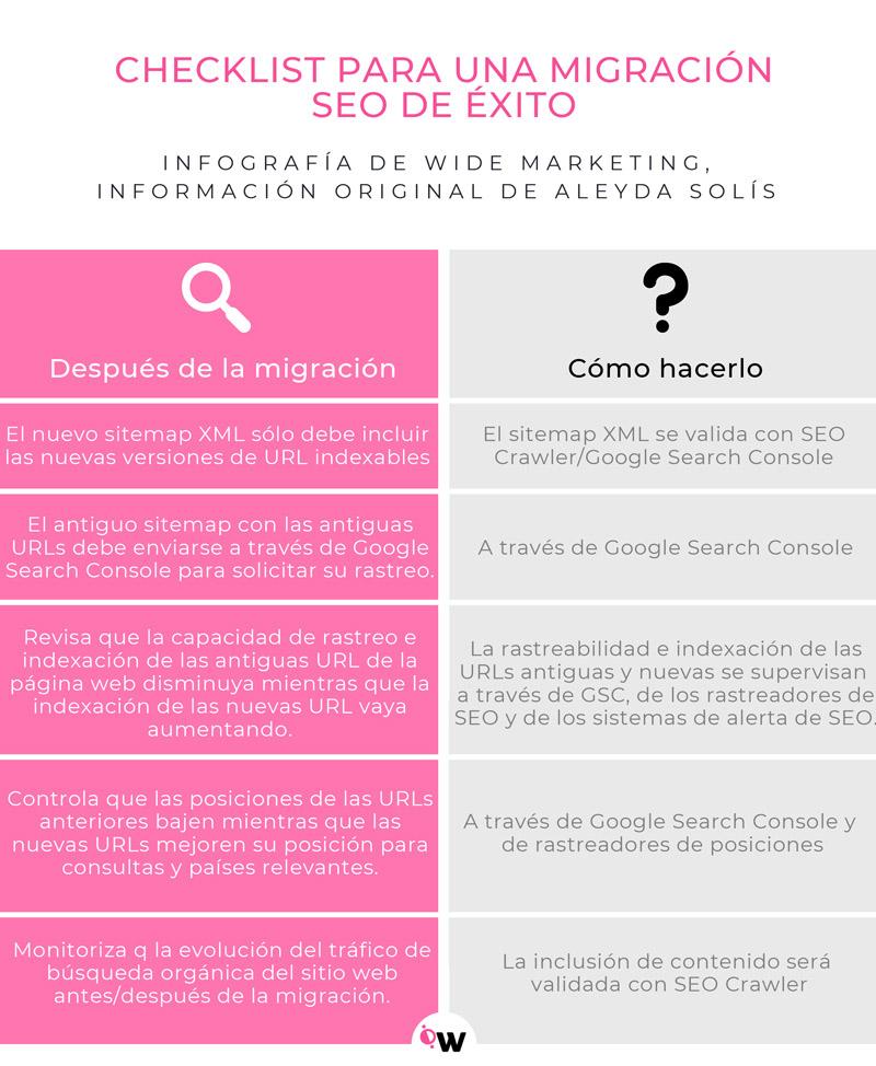 Comprobaciones para una migraciones Web | Wide Marketing